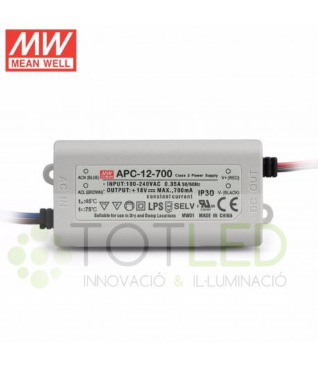 Transformador IP67 3-32V 700mA 0/12W